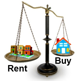 Buying vs. Renting