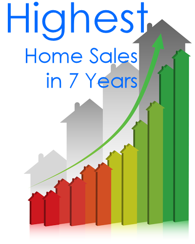 Sales Highest in Seven Years